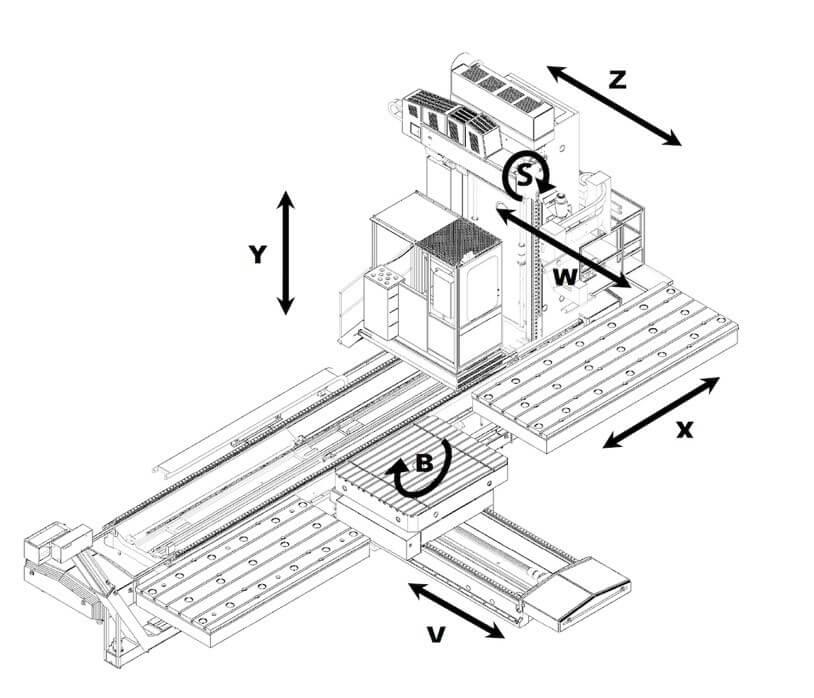 Fermat WRF Yer Tipi Cnc Borverk Teknik Çizim